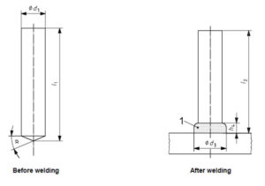 Unthreaded stud welding