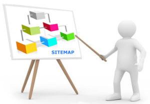 Sino Stone's sitemap