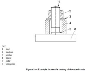 Threaded stud tensile testing